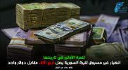 للمرة الأولى في تاريخها.... انهيار غير مسبوق لليرة السورية يصل أربع آلاف مقابل دولار واحد
