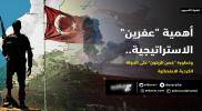 """أهمية """"عفرين"""" الاستراتيجية.. وخطورة """"غصن الزيتون"""" على الدولة الكردية الانفصالية"""